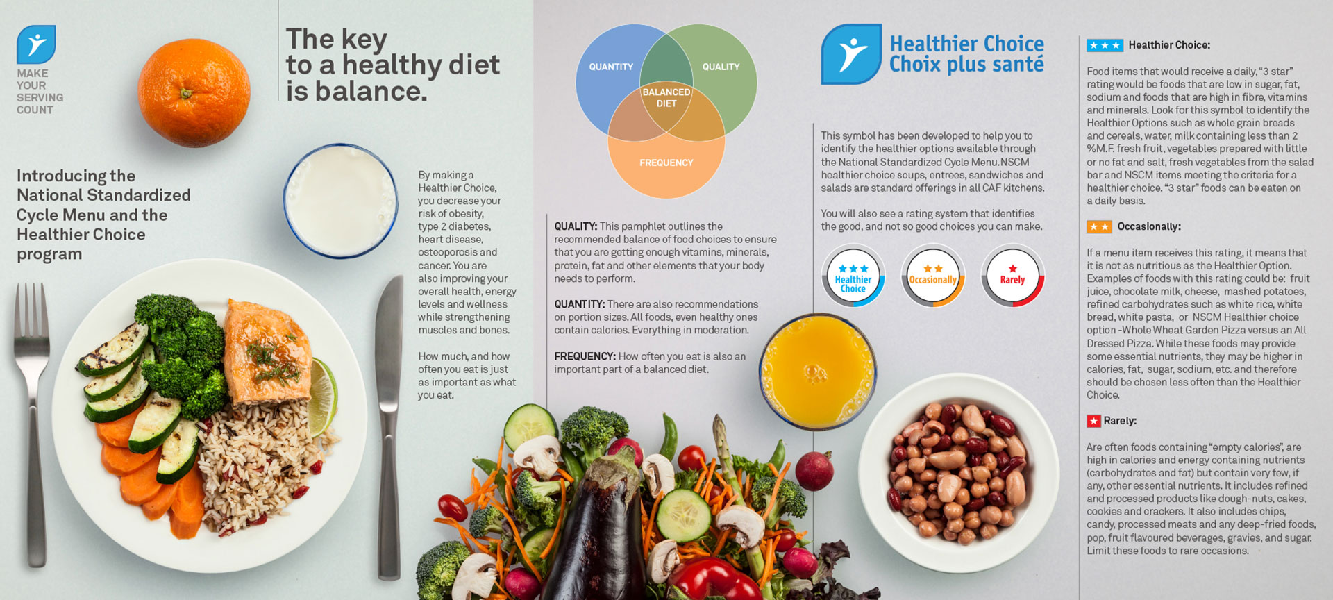 DND_Healthier Choice Brochure_2016-front