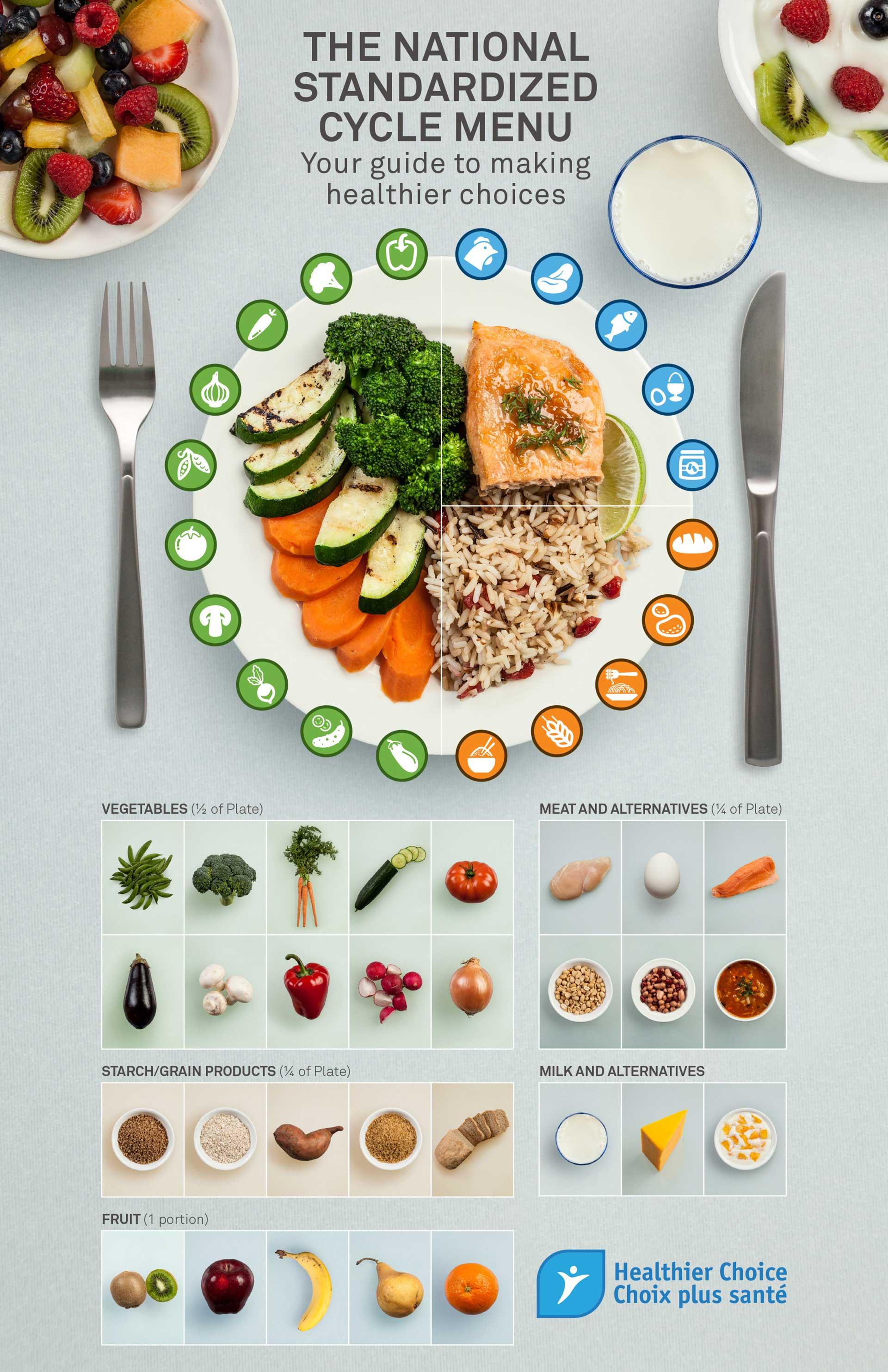 DND_Healthier Choice-Poster